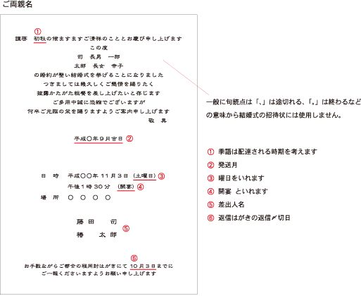 招待状② 招待状の作成【公式】東京の結婚式・結婚式場なら